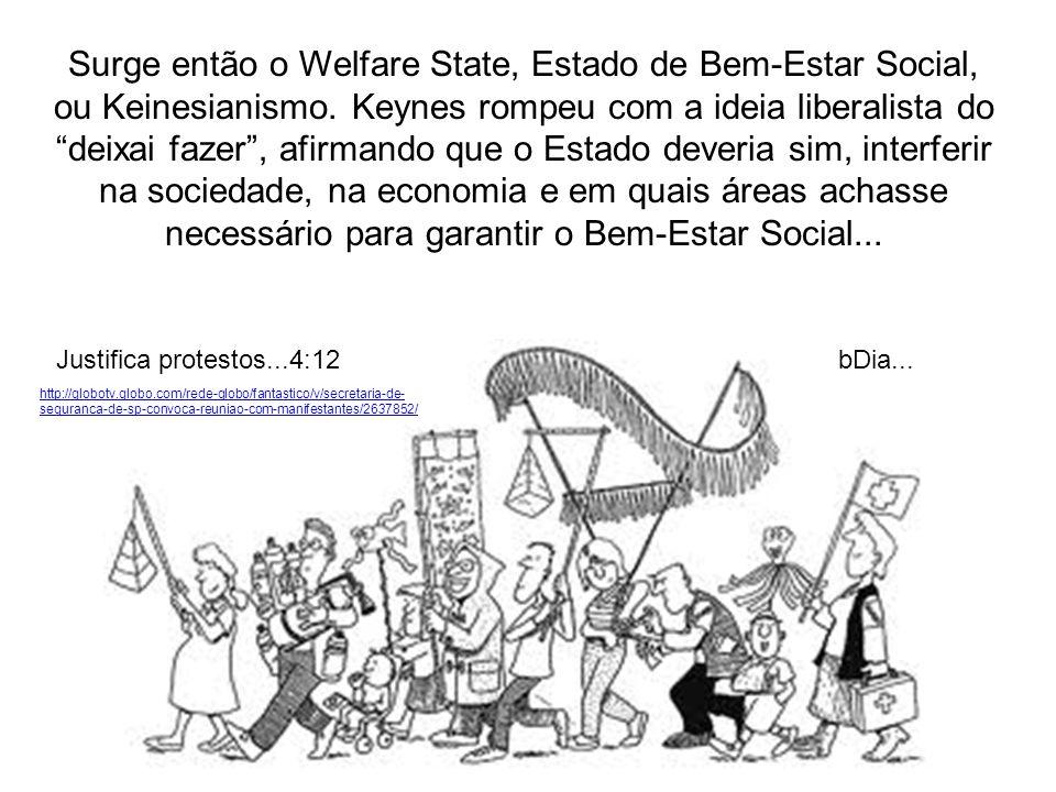 Surge então o Welfare State, Estado de Bem-Estar Social, ou Keinesianismo.