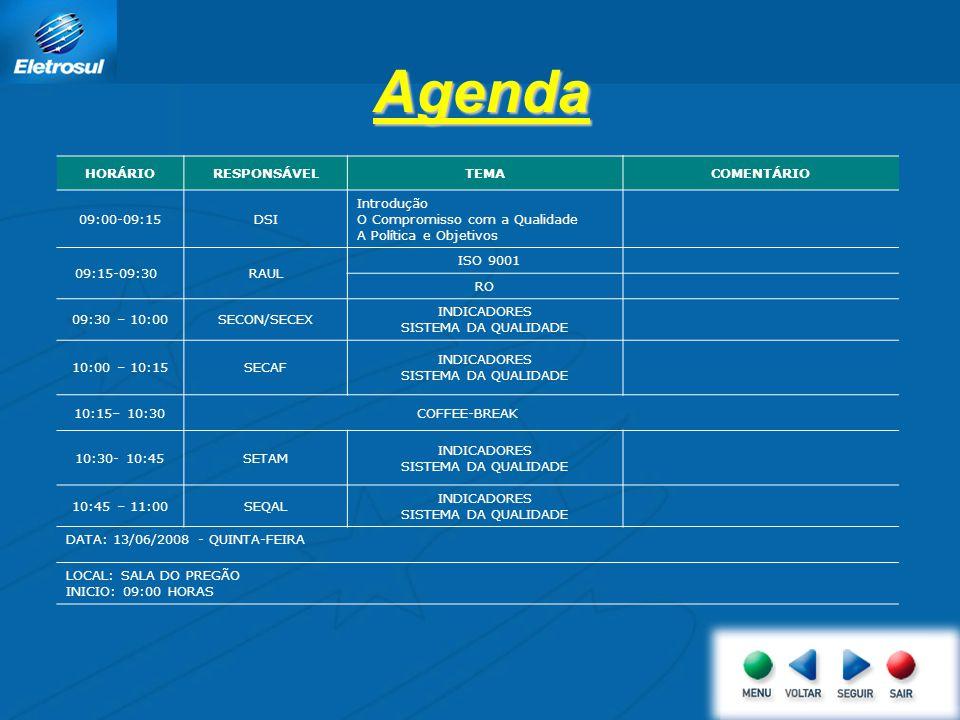 Agenda HORÁRIORESPONSÁVELTEMACOMENTÁRIO 09:00-09:15DSI Introdução O Compromisso com a Qualidade A Política e Objetivos 09:15-09:30RAUL ISO 9001 RO 09: