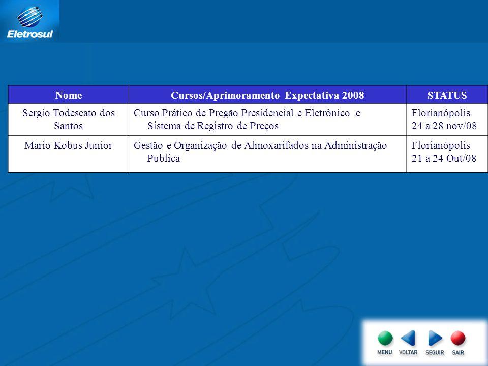 NomeCursos/Aprimoramento Expectativa 2008STATUS Sergio Todescato dos Santos Curso Prático de Pregão Presidencial e Eletrônico e Sistema de Registro de