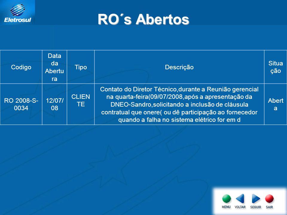 RO´s Abertos Codigo Data da Abertu ra TipoDescrição Situa ção RO 2008-S- 0034 12/07/ 08 CLIEN TE Contato do Diretor Técnico,durante a Reunião gerencia