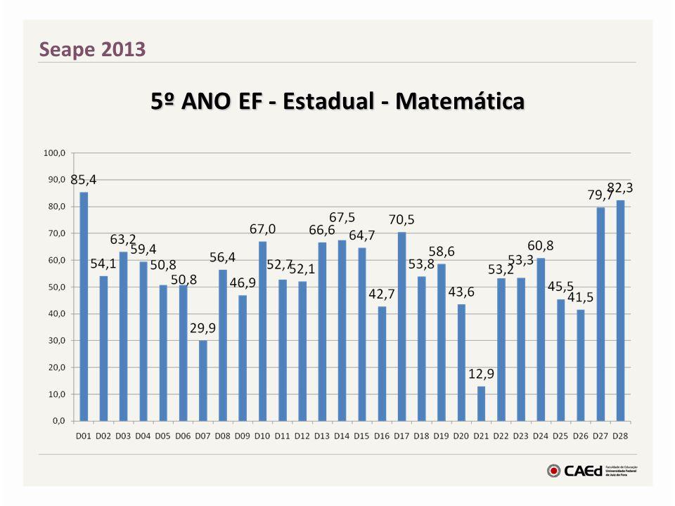 5º ANO EF - Estadual - Matemática Seape 2013