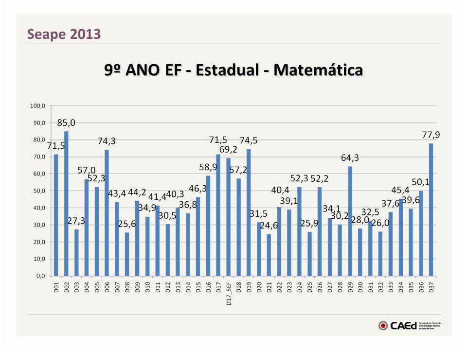 9º ANO EF - Estadual - Matemática Seape 2013