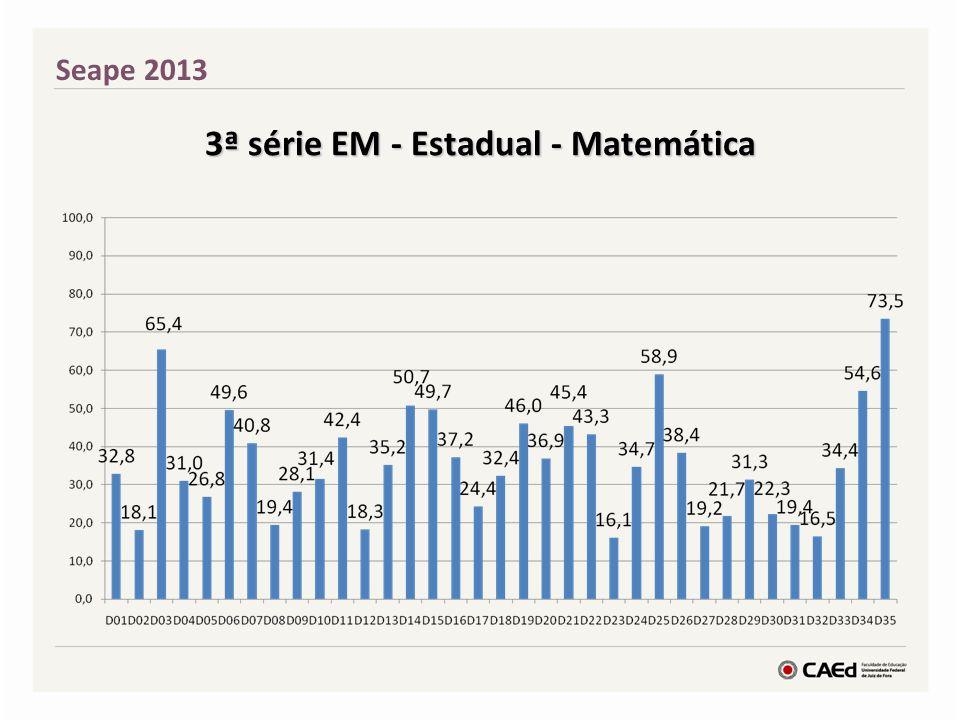 3ª série EM - Estadual - Matemática Seape 2013