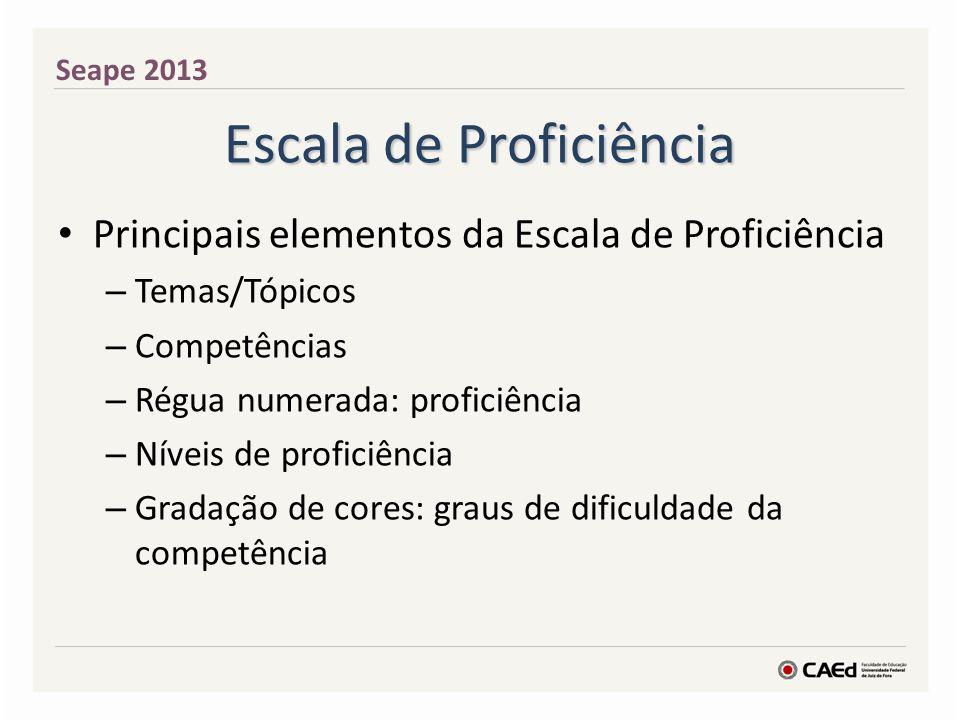 Escala de Proficiência Principais elementos da Escala de Proficiência – Temas/Tópicos – Competências – Régua numerada: proficiência – Níveis de proficiência – Gradação de cores: graus de dificuldade da competência Seape 2013