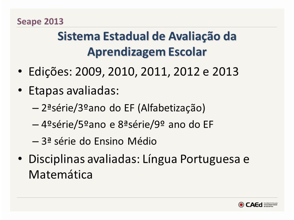 Atividades e Itens Seape 2013