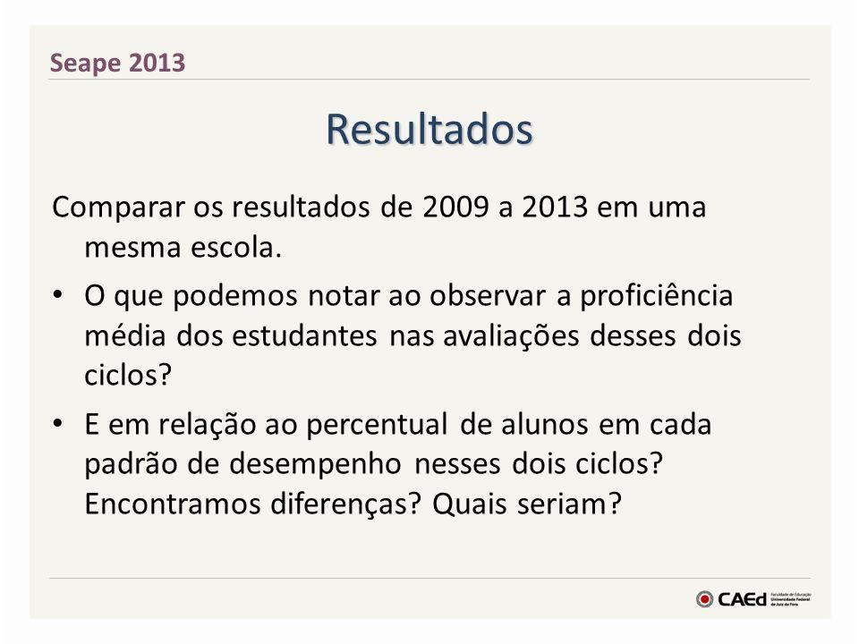Resultados Comparar os resultados de 2009 a 2013 em uma mesma escola.