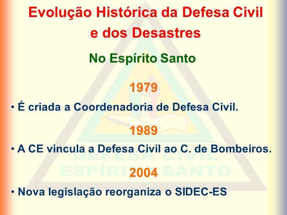 Evolução Histórica da Defesa Civil e dos Desastres 1979 É criada a Coordenadoria de Defesa Civil.