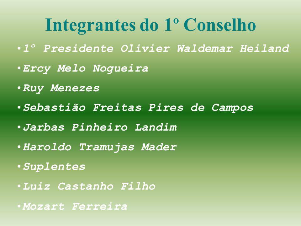 Integrantes do 1º Conselho 1º Presidente Olivier Waldemar Heiland Ercy Melo Nogueira Ruy Menezes Sebastião Freitas Pires de Campos Jarbas Pinheiro Lan