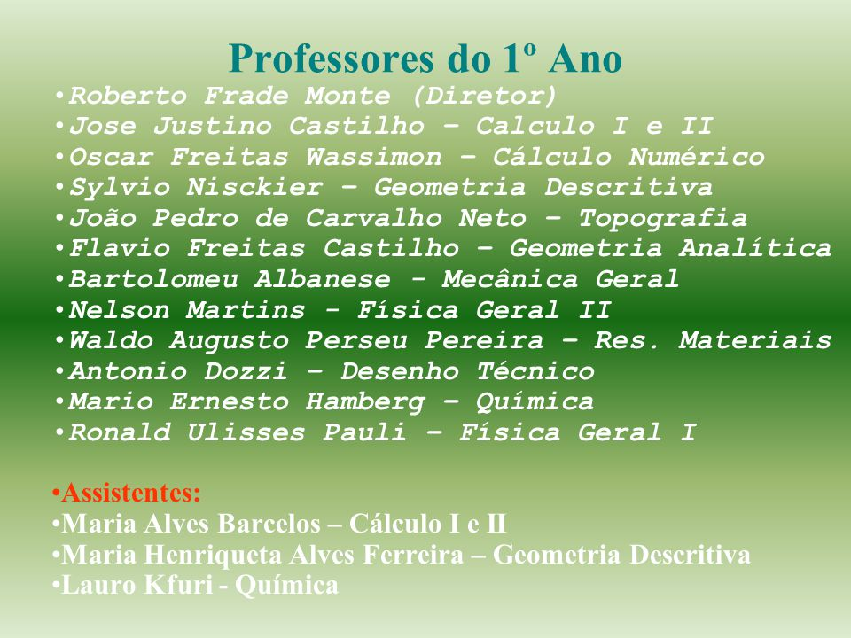 Professores do 1º Ano Roberto Frade Monte (Diretor) Jose Justino Castilho – Calculo I e II Oscar Freitas Wassimon – Cálculo Numérico Sylvio Nisckier –
