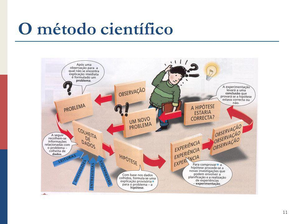 O método científico 11