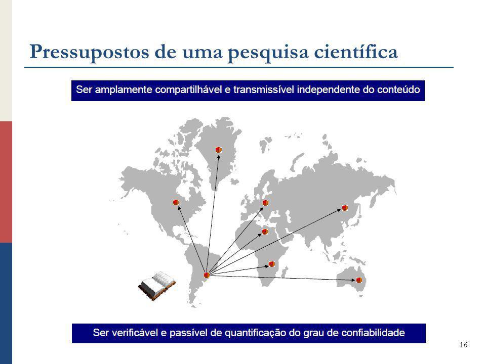 Pressupostos de uma pesquisa científica 16