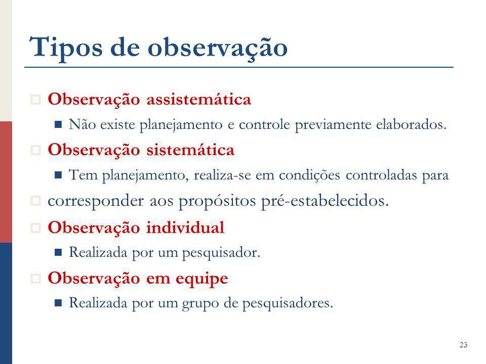 Tipos de observação Observação assistemática Não existe planejamento e controle previamente elaborados. Observação sistemática Tem planejamento, reali