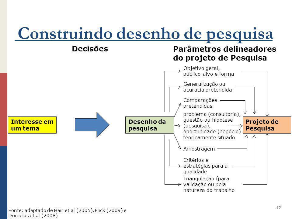Construindo desenho de pesquisa 42 Desenho da pesquisa Projeto de Pesquisa Decisões Parâmetros delineadores do projeto de Pesquisa Fonte: adaptado de