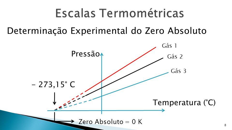 8 Determinação Experimental do Zero Absoluto Temperatura (°C) Pressão Gás 1 Gás 2 Gás 3 - 273,15° C Zero Absoluto = 0 K