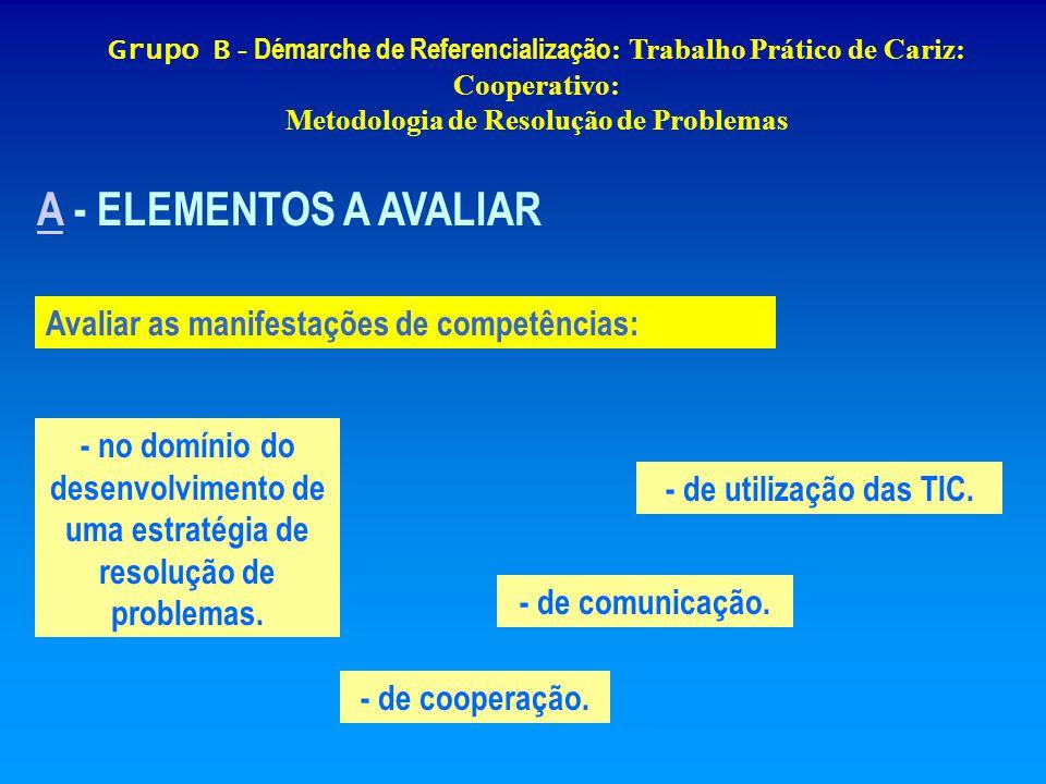 Grupo B - Démarche de Referencialização : Trabalho Prático de Cariz: Cooperativo: Metodologia de Resolução de Problemas ELEMENTOS A AVALIAR REFERENTES ORIGEM DOS REFERENTES CRITÉRIOS INDICADORES REFERENCIAL