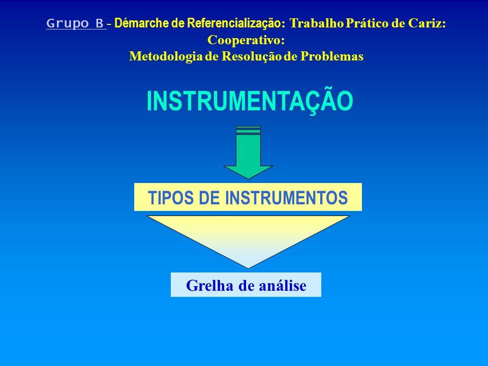 9. Estrutura da apresenta- ção - preparação da apresentação - utilização das TIC - gestão adequada do tempo - organização funcional do espaço 10. Cons