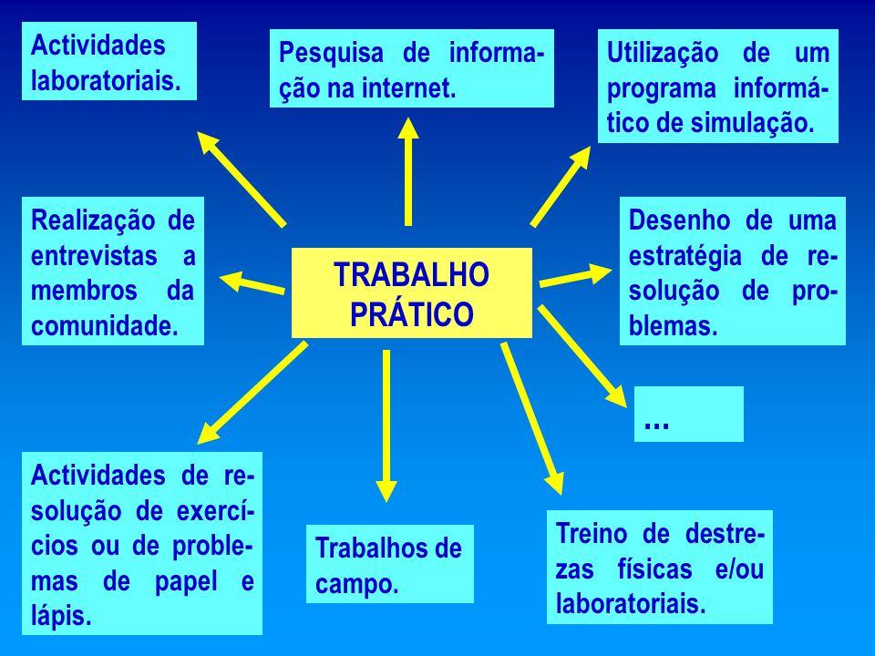 Segundo Hodson (1988): … trabalho prático, enquanto recurso didáctico à disposição do professor, inclui todas as actividades em que o aluno esteja activamente envolvido (no domínio psicomotor, cognitivo e afectivo).