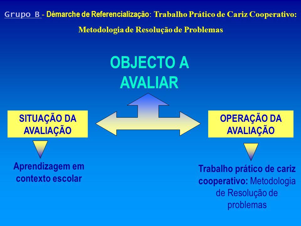 Objecto a avaliar Referencial Instrumentação Grupo B - Démarche de Referencialização : Trabalho Prático de Cariz Cooperativo: Metodologia de Resolução de Problemas