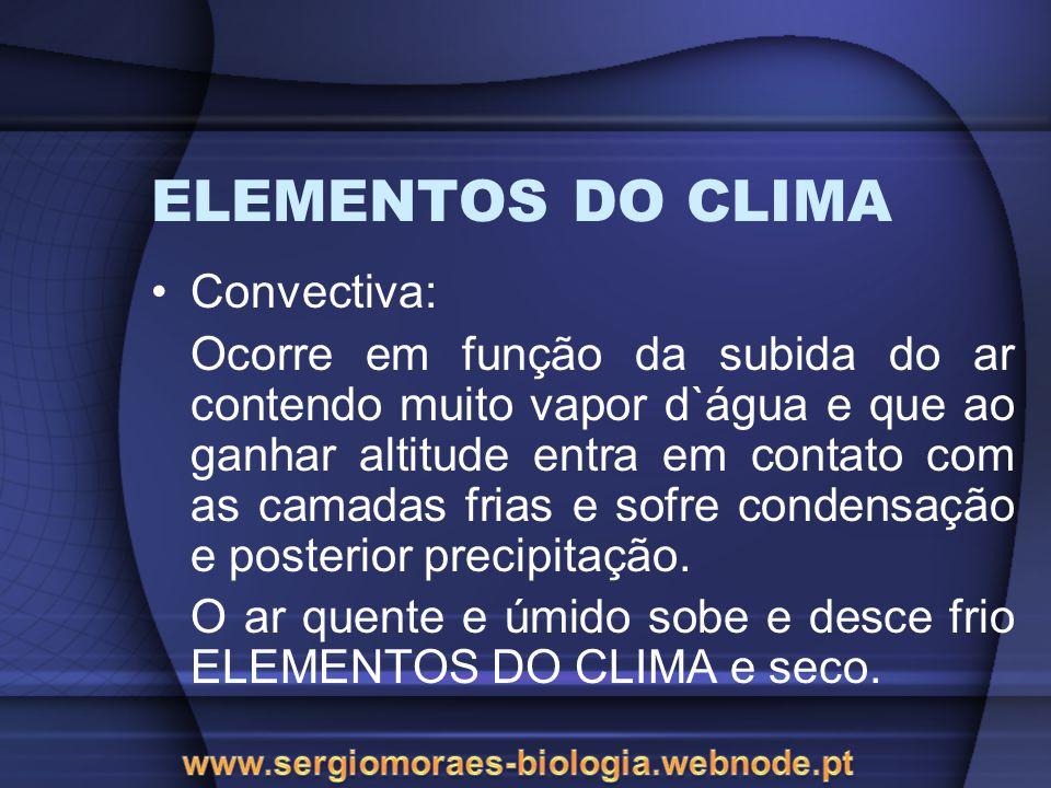 ELEMENTOS DO CLIMA Convectiva: Ocorre em função da subida do ar contendo muito vapor d`água e que ao ganhar altitude entra em contato com as camadas frias e sofre condensação e posterior precipitação.