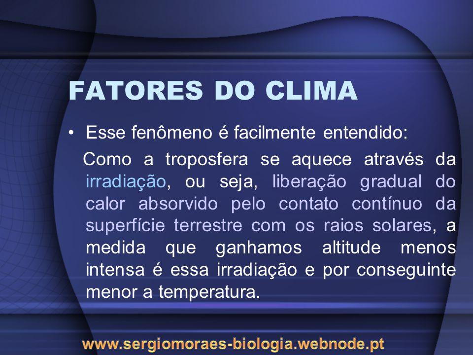 FATORES DO CLIMA Esse fenômeno é facilmente entendido: Como a troposfera se aquece através da irradiação, ou seja, liberação gradual do calor absorvid