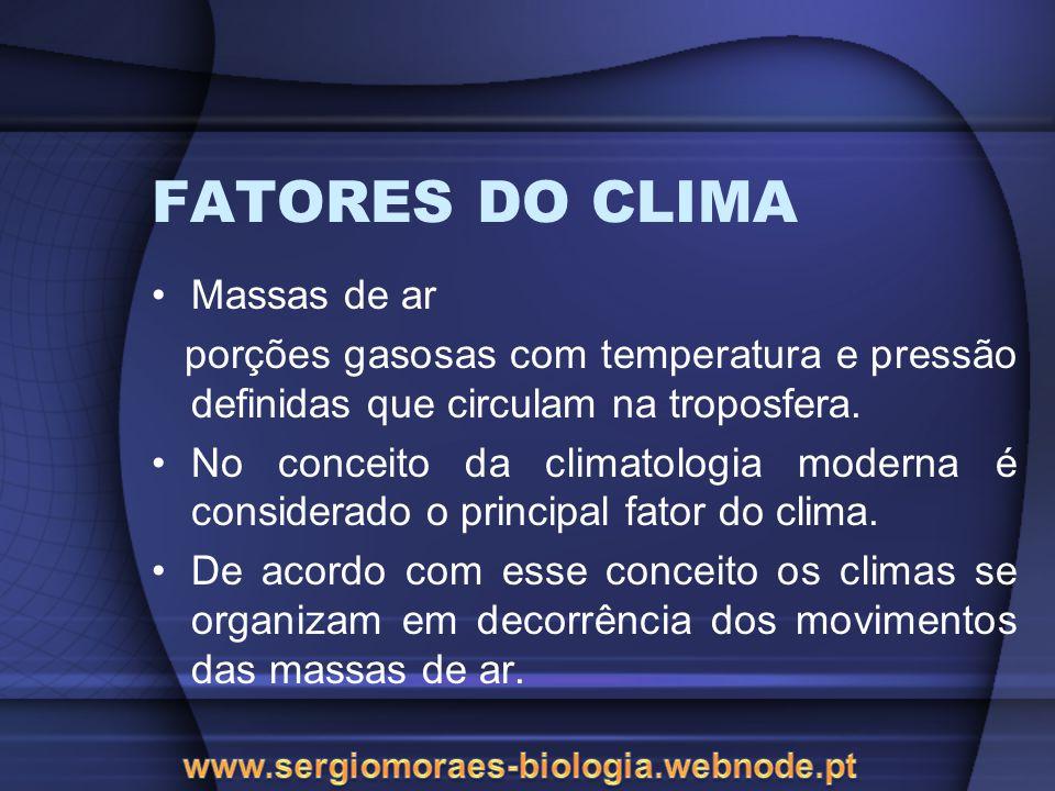 FATORES DO CLIMA Massas de ar porções gasosas com temperatura e pressão definidas que circulam na troposfera. No conceito da climatologia moderna é co