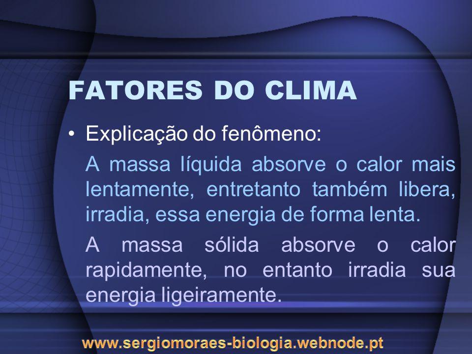 FATORES DO CLIMA Explicação do fenômeno: A massa líquida absorve o calor mais lentamente, entretanto também libera, irradia, essa energia de forma lenta.
