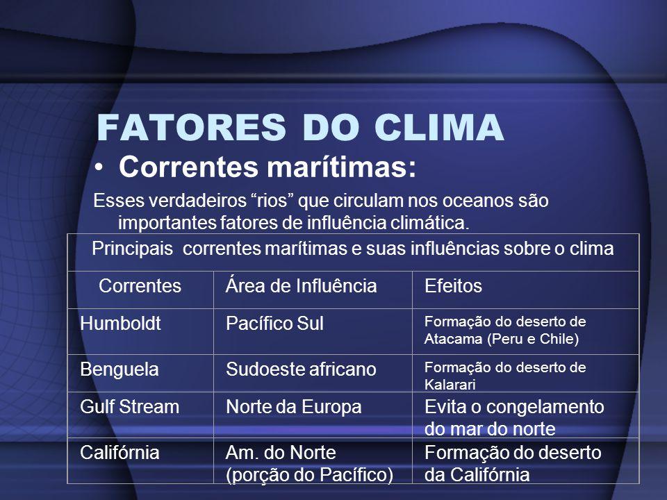 FATORES DO CLIMA Correntes marítimas: Esses verdadeiros rios que circulam nos oceanos são importantes fatores de influência climática. Principais corr