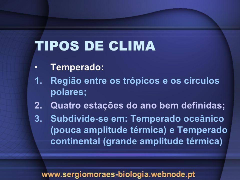 TIPOS DE CLIMA Temperado: 1.Região entre os trópicos e os círculos polares; 2.Quatro estações do ano bem definidas; 3.Subdivide-se em: Temperado oceânico (pouca amplitude térmica) e Temperado continental (grande amplitude térmica)