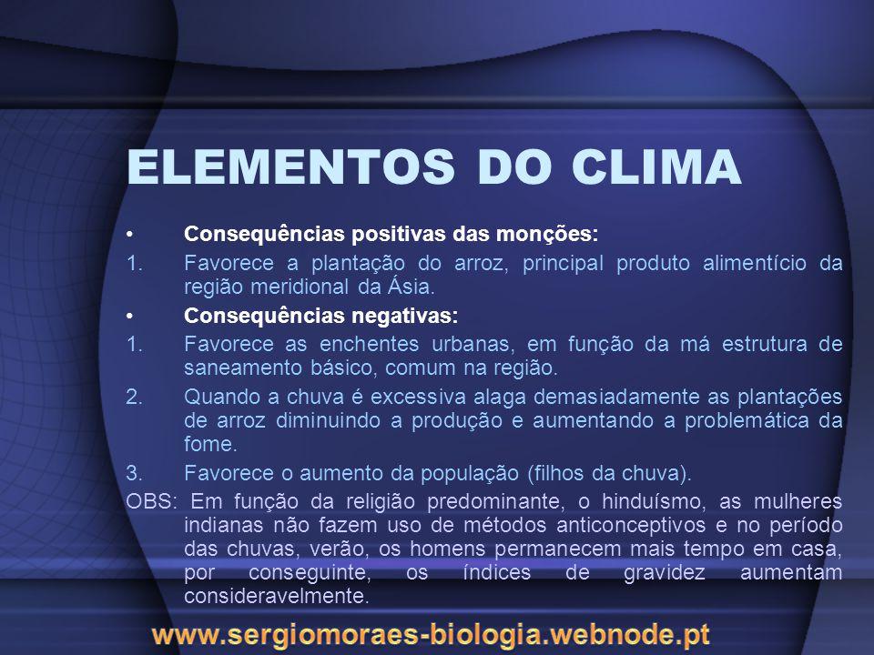 FATORES DO CLIMA Latitude Quanto maior a latitude, isto é, nos afastarmos do Equador, menor a incidência solar e por conseguinte, menor as médias térmicas locais.