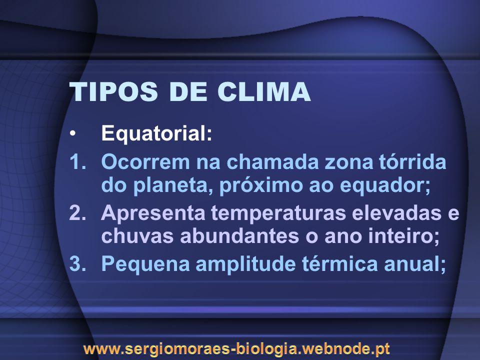 TIPOS DE CLIMA Equatorial: 1.Ocorrem na chamada zona tórrida do planeta, próximo ao equador; 2.Apresenta temperaturas elevadas e chuvas abundantes o ano inteiro; 3.Pequena amplitude térmica anual;