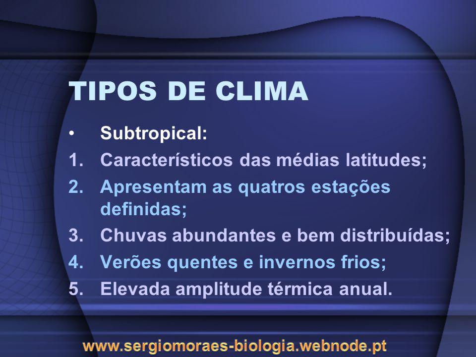 TIPOS DE CLIMA Subtropical: 1.Característicos das médias latitudes; 2.Apresentam as quatros estações definidas; 3.Chuvas abundantes e bem distribuídas