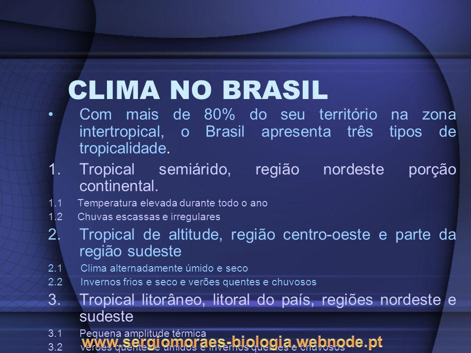 CLIMA NO BRASIL Com mais de 80% do seu território na zona intertropical, o Brasil apresenta três tipos de tropicalidade. 1.Tropical semiárido, região