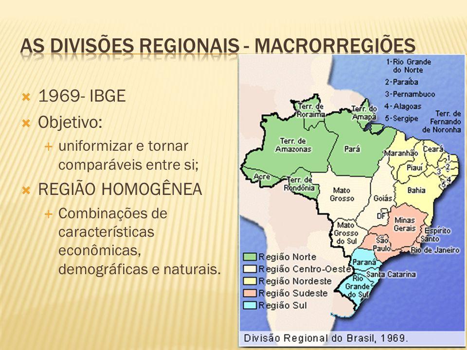 1969- IBGE Objetivo: uniformizar e tornar comparáveis entre si; REGIÃO HOMOGÊNEA Combinações de características econômicas, demográficas e naturais.