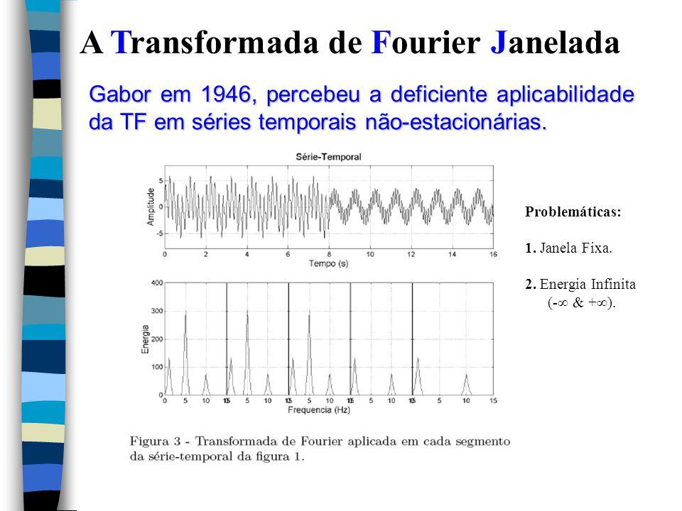 A Transformada de Fourier Janelada Gabor em 1946, percebeu a deficiente aplicabilidade da TF em séries temporais não-estacionárias.