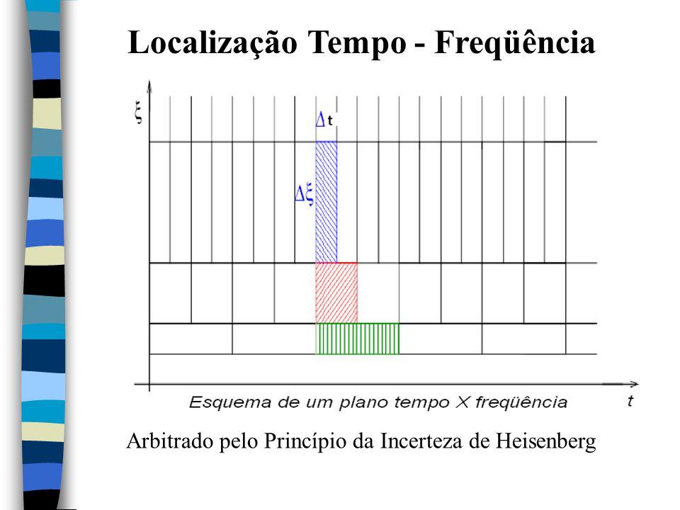 Localização Tempo - Freqüência Arbitrado pelo Princípio da Incerteza de Heisenberg