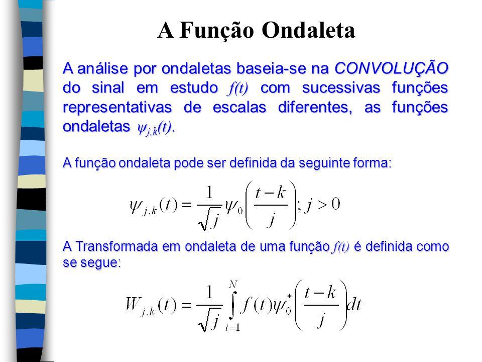 A Função Ondaleta A análise por ondaletas baseia-se na CONVOLUÇÃO do sinal em estudo f(t) com sucessivas funções representativas de escalas diferentes, as funções ondaletas ψ j,k (t).