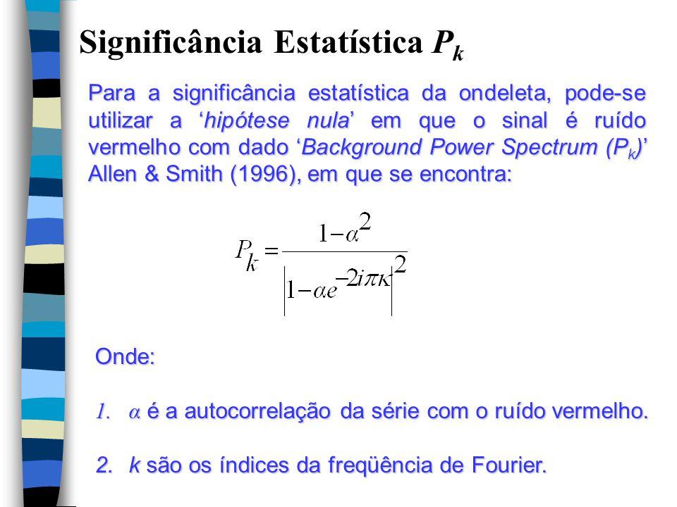 Significância Estatística P k Para a significância estatística da ondeleta, pode-se utilizar a hipótese nula em que o sinal é ruído vermelho com dado Background Power Spectrum (P k ) Allen & Smith (1996), em que se encontra: Onde: 1.α é a autocorrelação da série com o ruído vermelho.