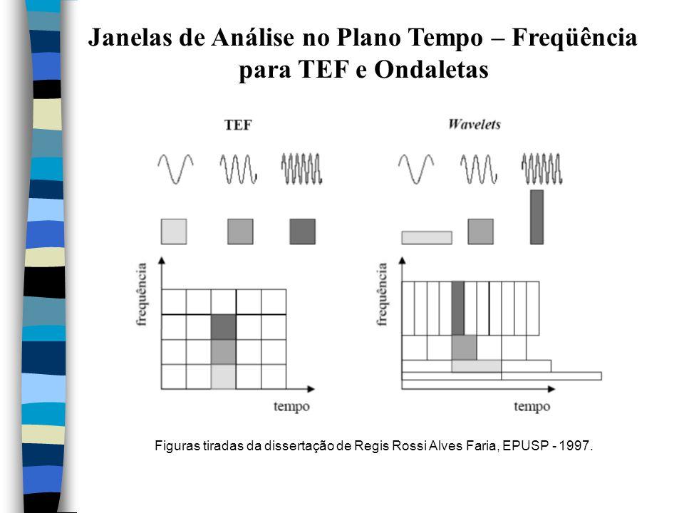 Janelas de Análise no Plano Tempo – Freqüência para TEF e Ondaletas Figuras tiradas da dissertação de Regis Rossi Alves Faria, EPUSP - 1997.