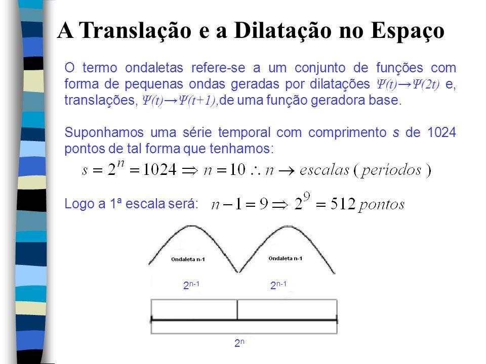 A Translação e a Dilatação no Espaço O termo ondaletas refere-se a um conjunto de funções com forma de pequenas ondas geradas por dilatações Ψ(t)Ψ(2t) e, translações, Ψ(t)Ψ(t+1), de uma função geradora base.