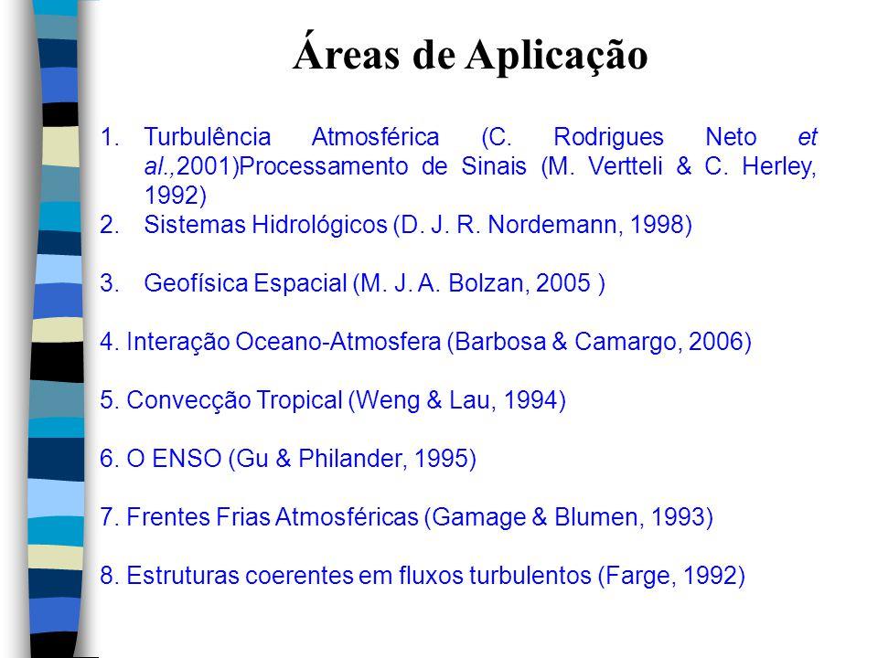Áreas de Aplicação 1.Turbulência Atmosférica (C.