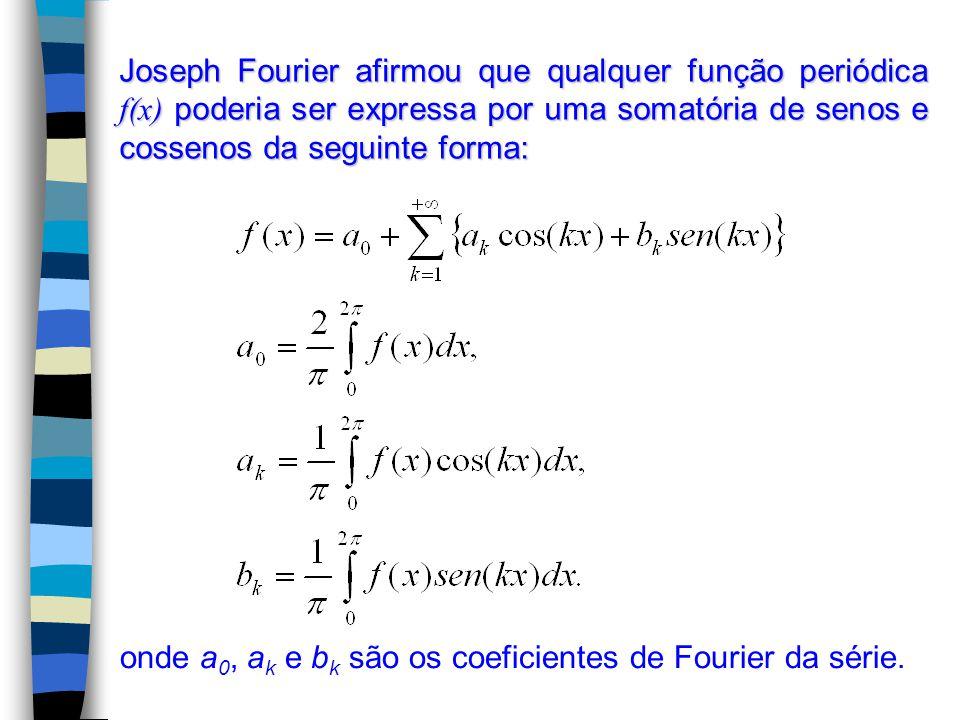 Joseph Fourier afirmou que qualquer função periódica f(x) poderia ser expressa por uma somatória de senos e cossenos da seguinte forma: onde a 0, a k e b k são os coeficientes de Fourier da série.
