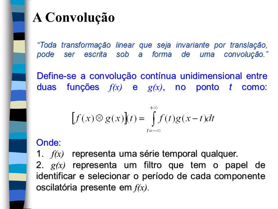 A Convolução Toda transformação linear que seja invariante por translação, pode ser escrita sob a forma de uma convolução.