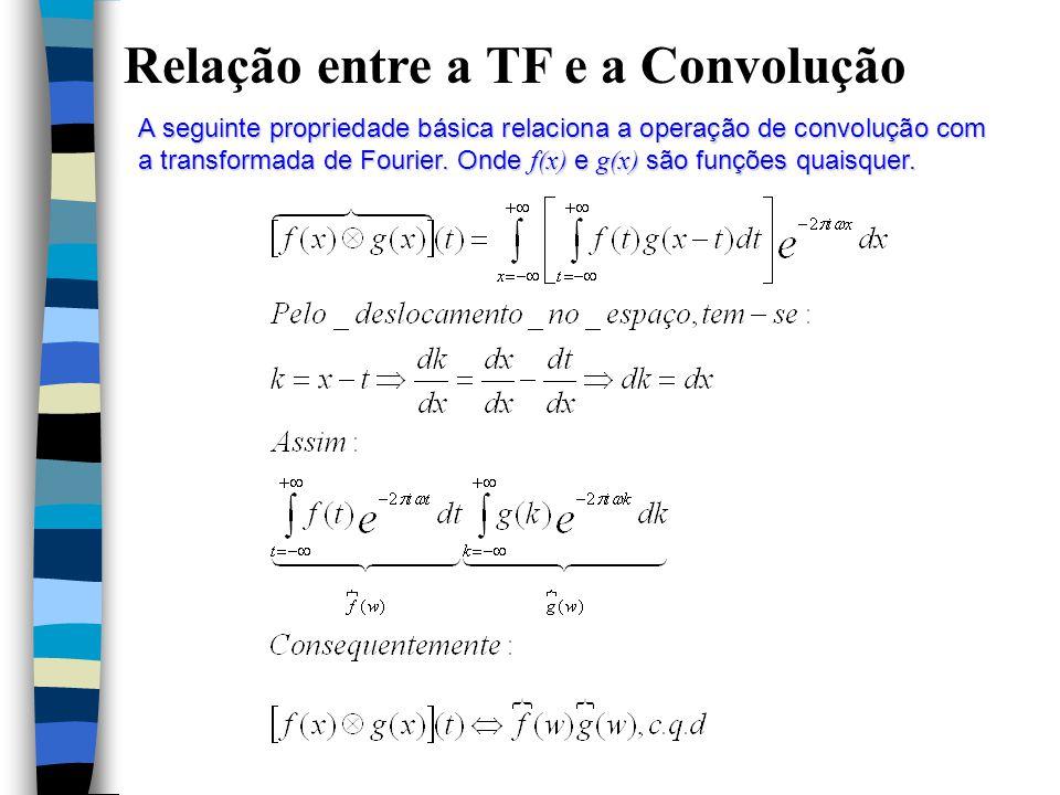 Relação entre a TF e a Convolução A seguinte propriedade básica relaciona a operação de convolução com a transformada de Fourier.