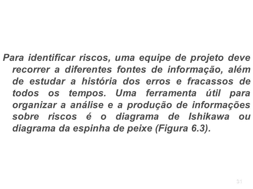 31 Para identificar riscos, uma equipe de projeto deve recorrer a diferentes fontes de informação, além de estudar a história dos erros e fracassos de