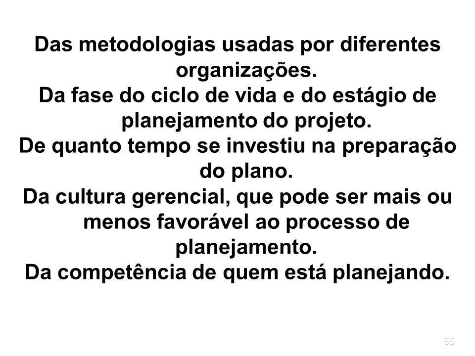 55 Das metodologias usadas por diferentes organizações. Da fase do ciclo de vida e do estágio de planejamento do projeto. De quanto tempo se investiu
