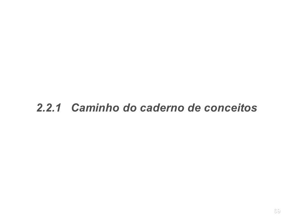 69 2.2.1 Caminho do caderno de conceitos