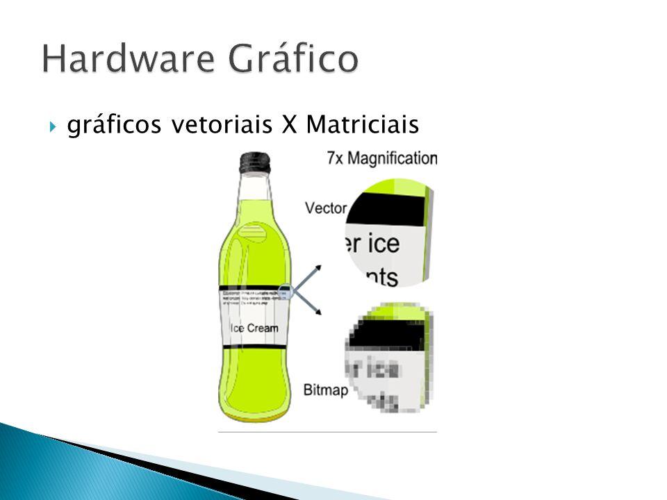gráficos vetoriais X Matriciais