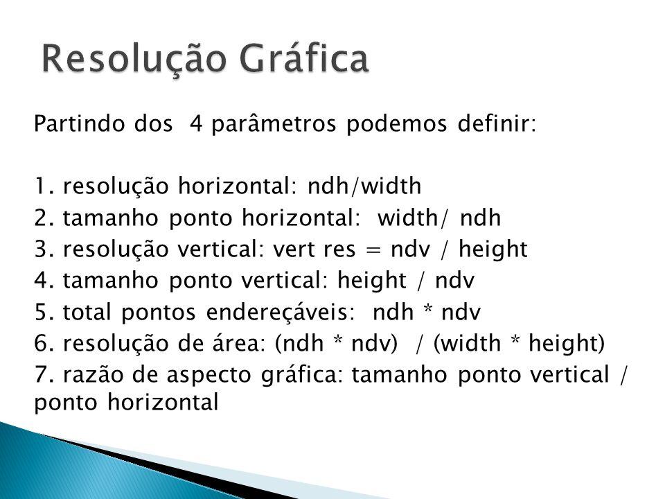 Partindo dos 4 parâmetros podemos definir: 1.resolução horizontal: ndh/width 2.