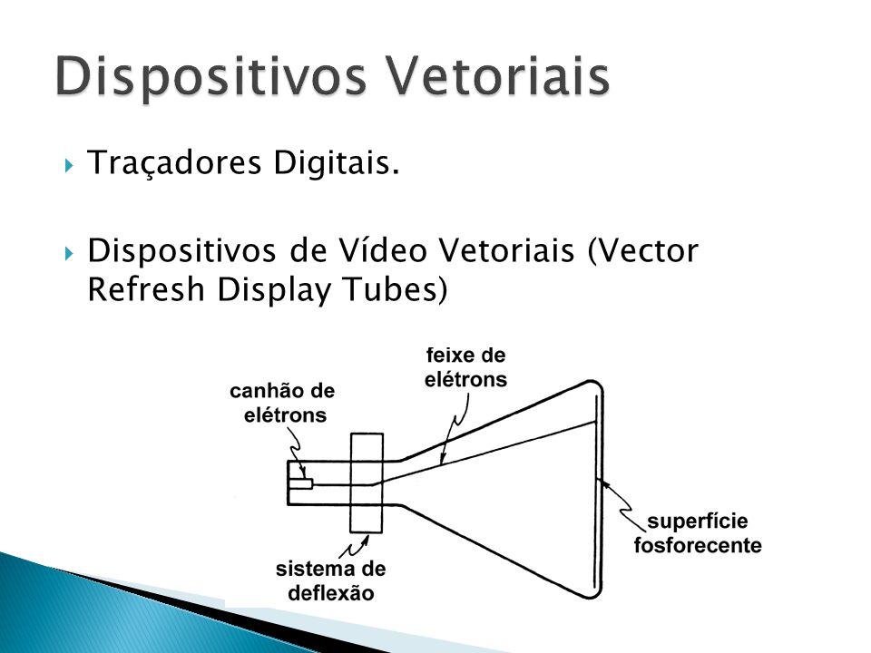 Traçadores Digitais. Dispositivos de Vídeo Vetoriais (Vector Refresh Display Tubes)