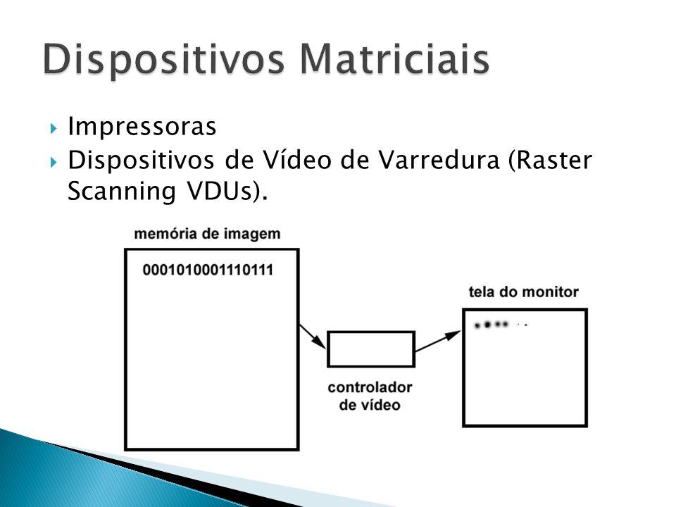 Impressoras Dispositivos de Vídeo de Varredura (Raster Scanning VDUs).